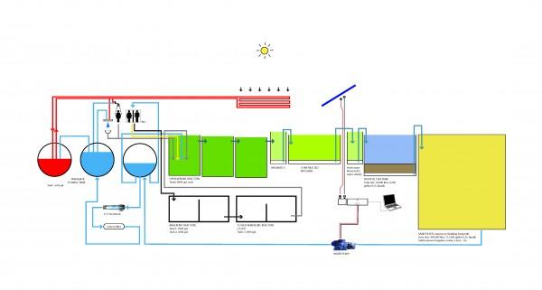 diagram_system
